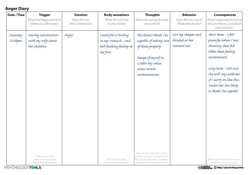 Worksheet Cbt Anger Management Worksheets anger management worksheets work pinterest worksheets