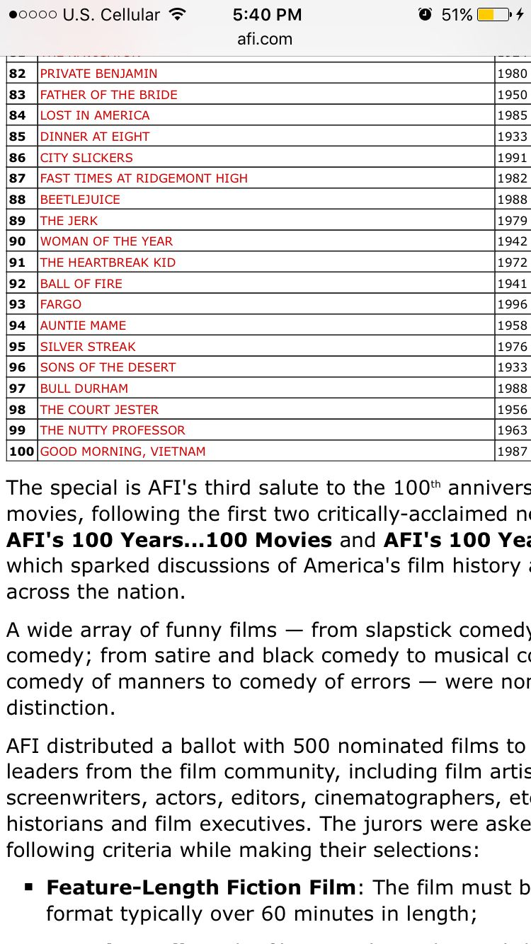 Afi 100 Best Comedy Movies Pic 3 Of 3 Good Comedy Movies