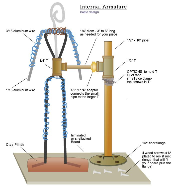 Armature Stand For Figure Sculpture Bing Images With Images