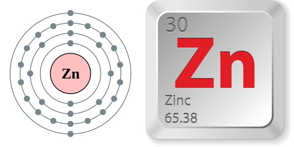 Facts About Zinc House