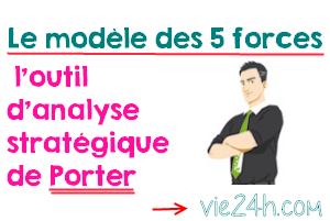 Le modèle des 5 forces : l'outil d'analyse stratégique de Porter | vie24h.com