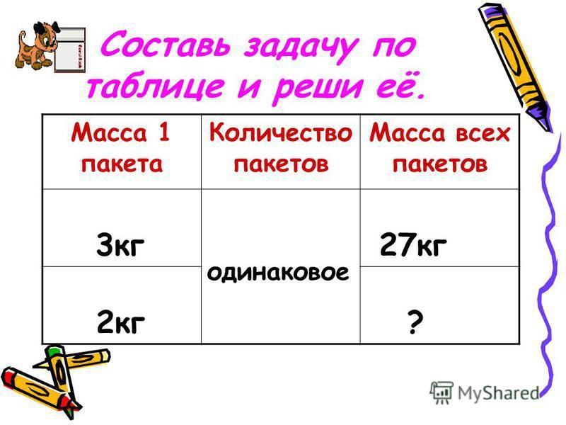 Задача в таблице 3 класс