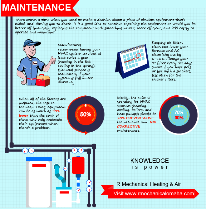 Infographic For R Mechanical Heating Air Air Heating