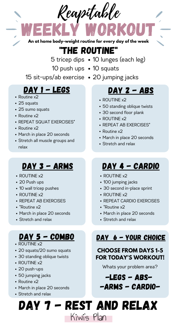 Repeatable Weekly Workout - Kiwi's Plan