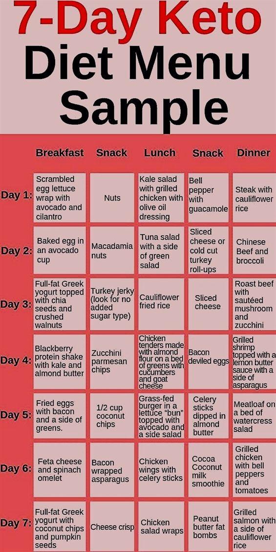 #Keto #diet menu: 7-day #keto meal plan for beginners #starter #speisepla ... - #ketomealplan #weightlosstips #weightlossmotivation #diets #dietfood #dietplan #weightlossmeals #weightlosstransformation #dietmotivation