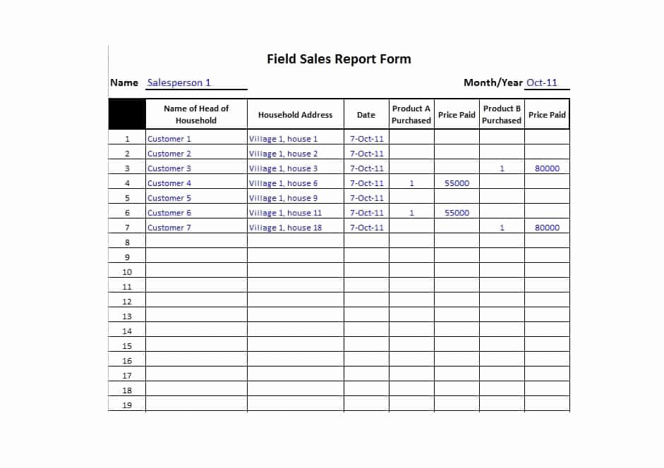 20 Weekly Sales Report Template In 2020 Report Template