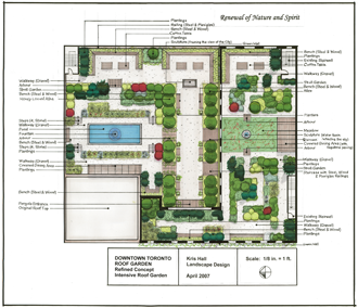 Earth Elements 7 Portfolio Roof Garden Plan Green Roof Garden Roof Garden