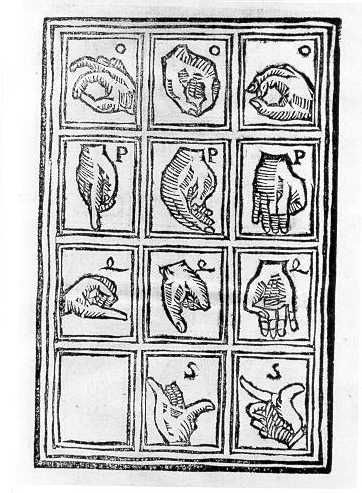 Sign language, from Rossellius, Cosmas, Thesaurus artificiosae memoriae