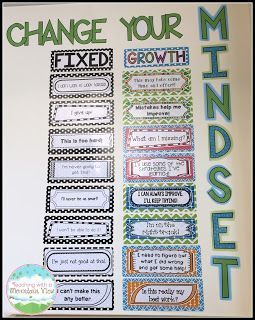 Growth Mindset display                                                                                                                                                                                 More