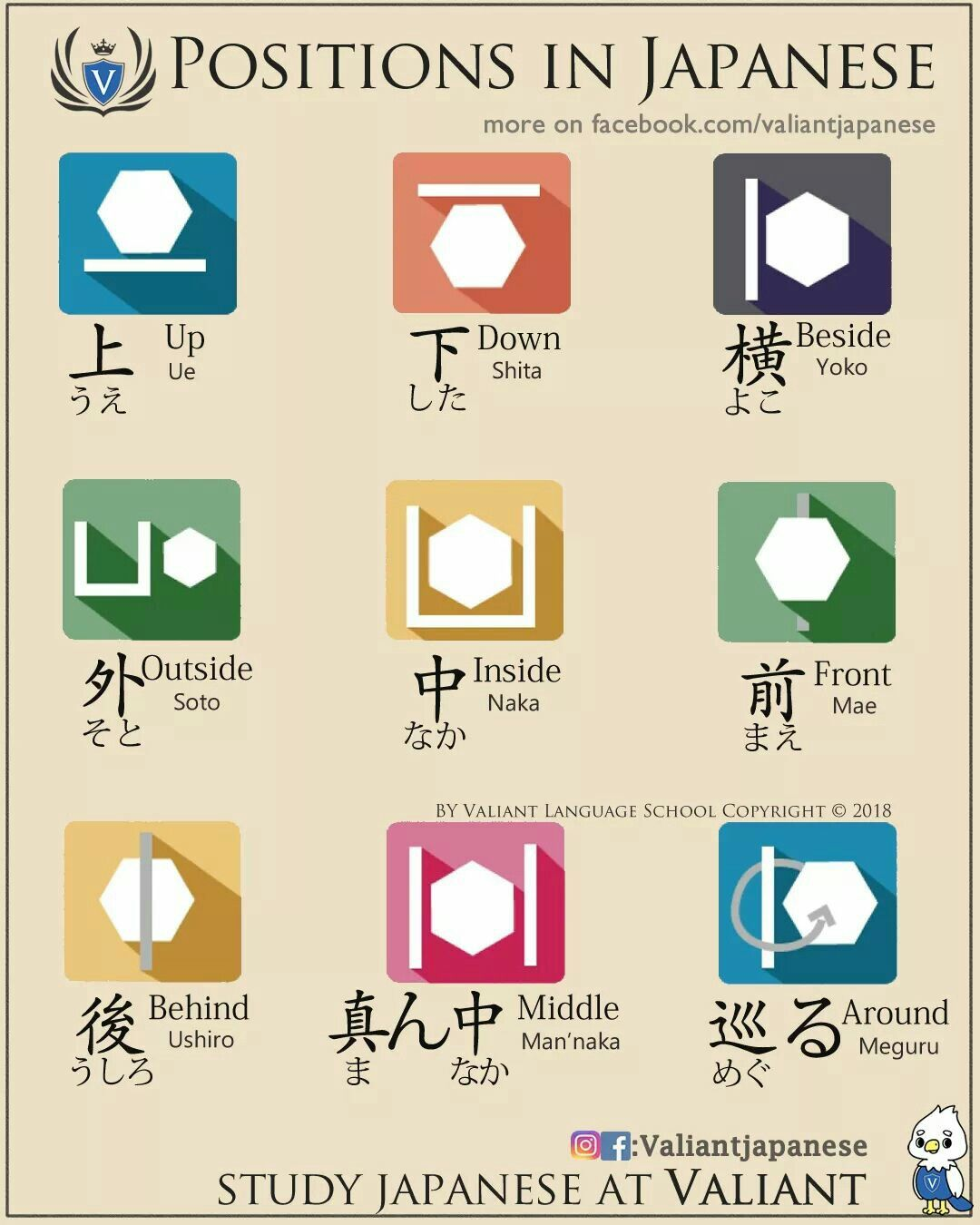 Positions In Japanese Beside Behind Outside Inside Etc