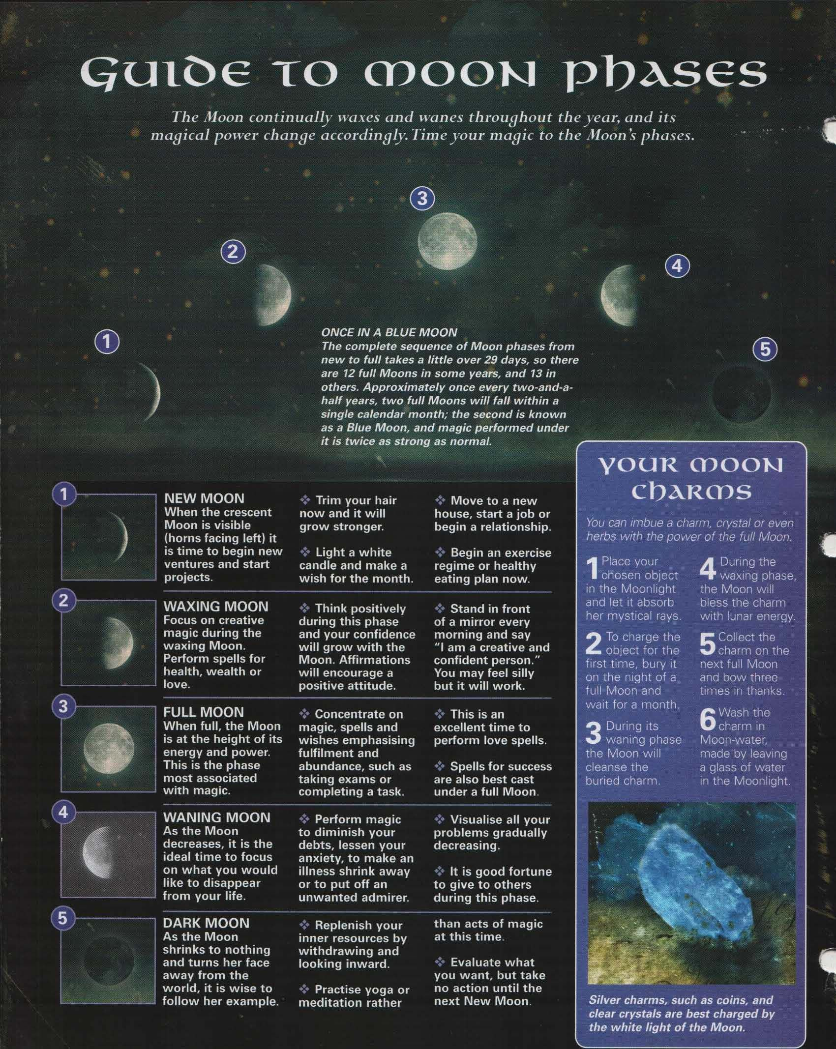 Sweet Little Lunar Cycle Guide And How You Can Maximize The Potential Energy Of Each Moon Phase For Spells Rituals Magic