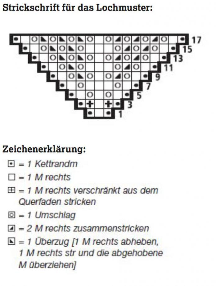 Dreieckstuch mit Lochmuster und Fransen - kostenlose Strickanleitung