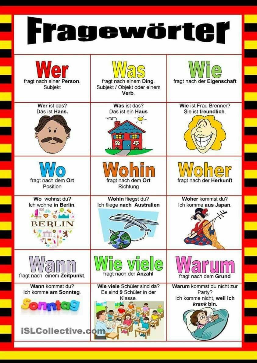 Frageworter | Alumnos de la tarde | Pinterest | Deutsch, Deutsch ...