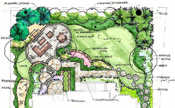 Landscape Design Ideas Efistu Com In 2020 Landscape Design Drawings Small Garden Design Landscape Architecture Plan