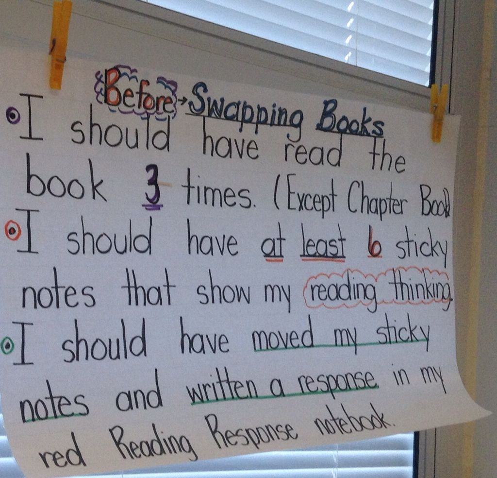 Before Swapping Books | Classroom Library | Readers ...