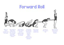 gymnastic resource cards  forward/backward rolls