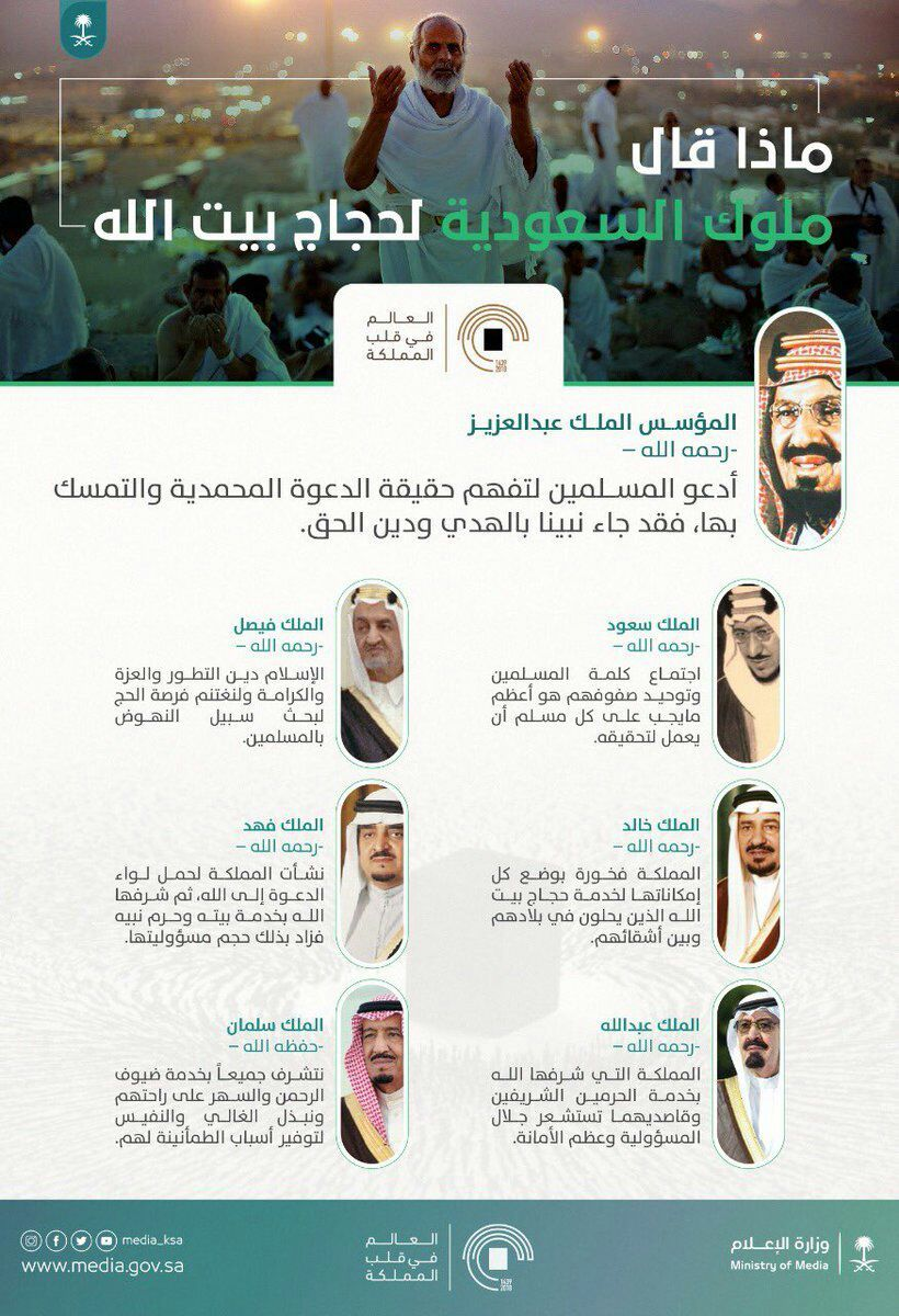 National Day Saudi King Salman Saudi Arabia Ksa Saudi Arabia