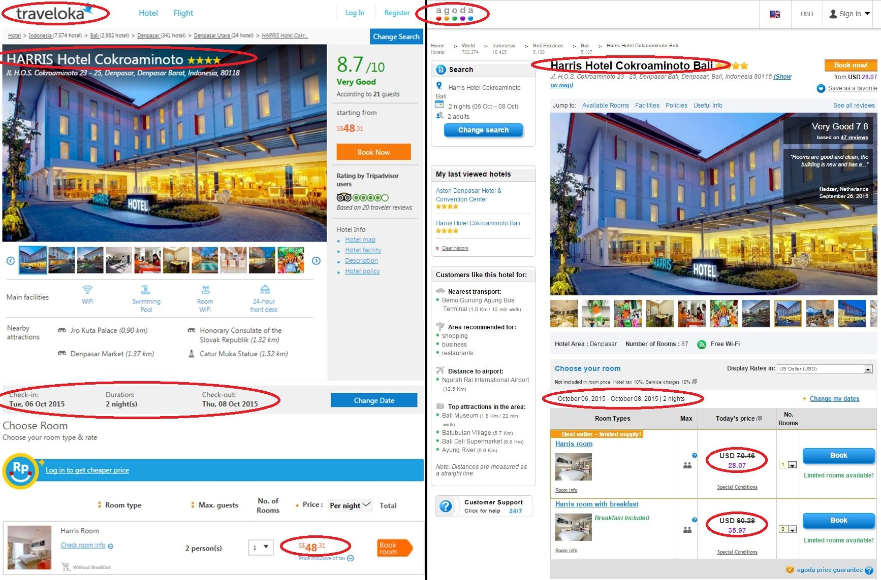 Mana Yang Lebih Murah Harga Booking Tiket Harris Hotel