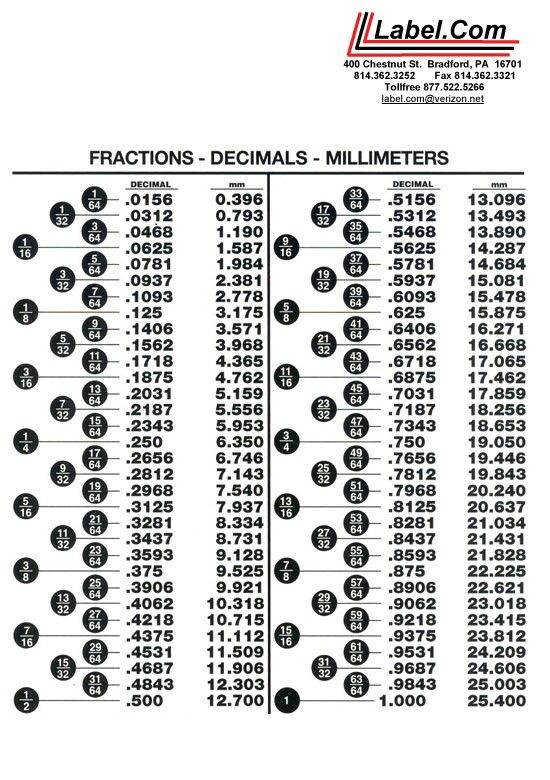 Fraction Decimal Decimals Fractions Decimal Chart