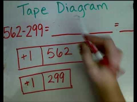 Examples of 2nd grade tape diagrams trusted wiring diagrams tape diagram subtraction youtube math pinterest math rh pinterest com basic second grade measurement 3rd grade math worksheets ccuart Gallery