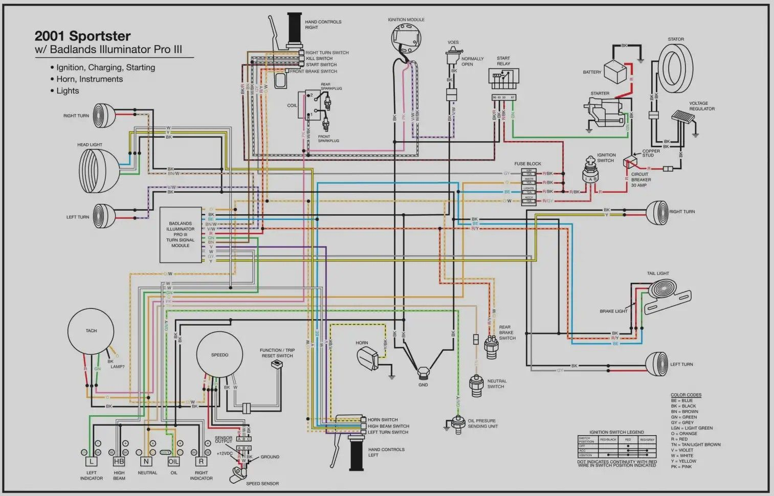 wiring diagram pin by kevin mckendree on dope buell motorcycles diagram  [ 1513 x 970 Pixel ]