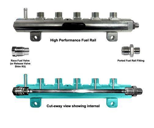06-10 Duramax PPE High Flow Rail | Duramax | Performance parts