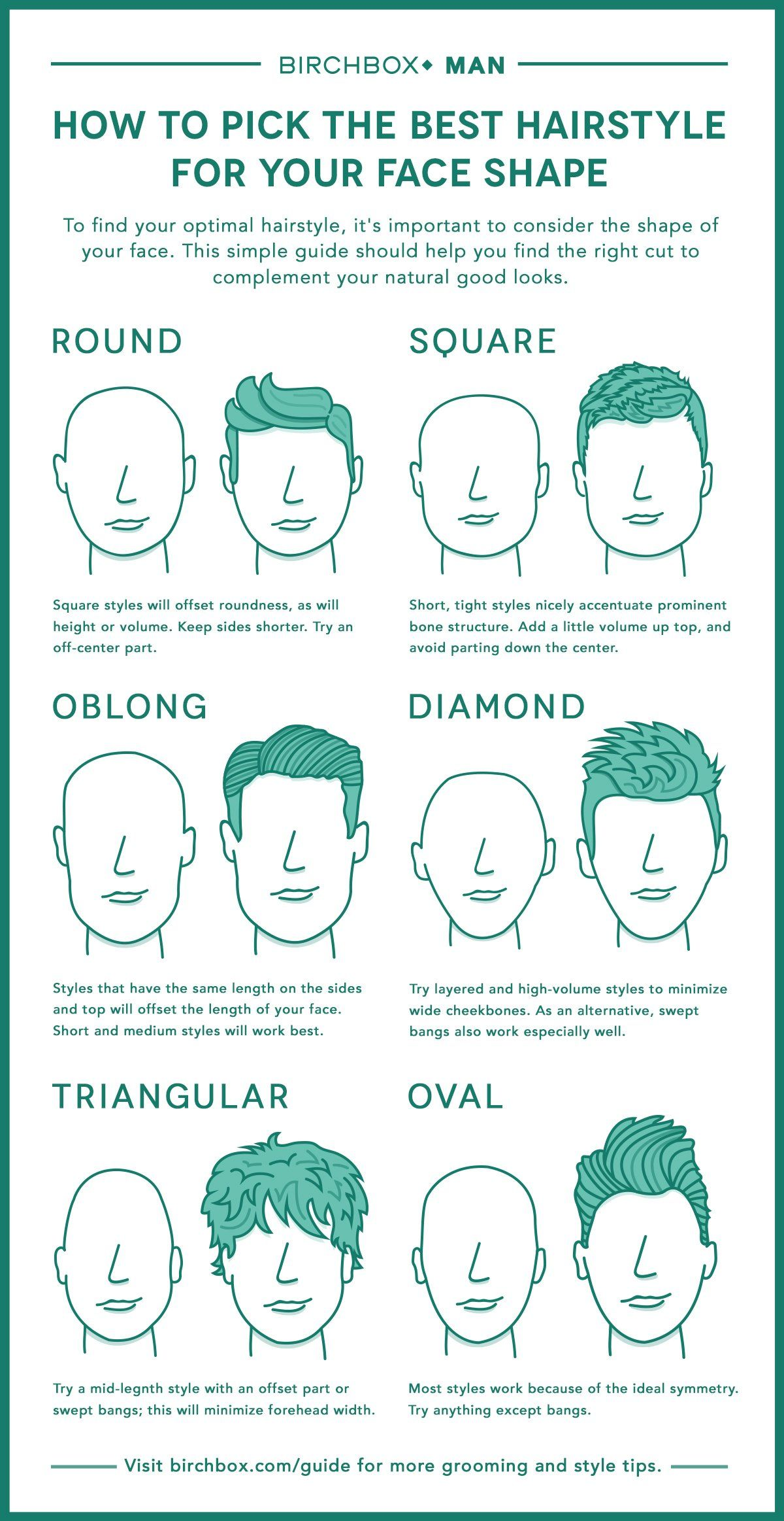The Best Men S Haircut For Every Face Shape Cool Hairstyles For Men Hair Guide Mens Hairstyles
