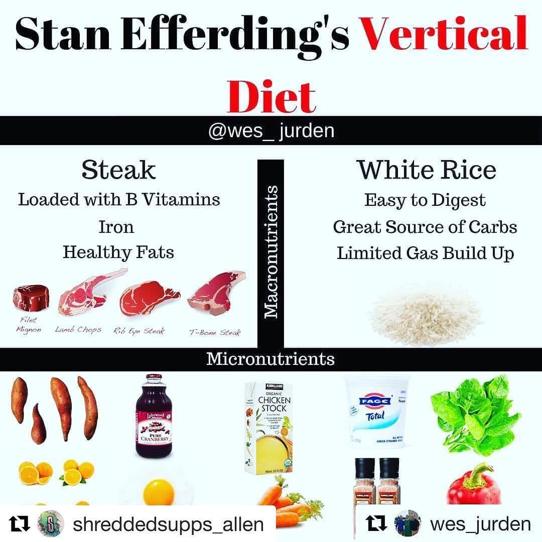 free vertical diet pdf