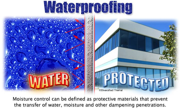 Roof Waterproofing With Images Roof Waterproofing