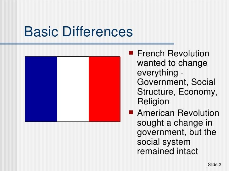Homeschooling Persuasive Essay French And American Revolutions Enlightenment Influenced French And American  Revolution Compare And Contrast Essay Structure American Mockingbird Essay also Tips On Writing A Good Narrative Essay American Revolution Essay Topics American Revolution Essay Topics  Essay About Divorce
