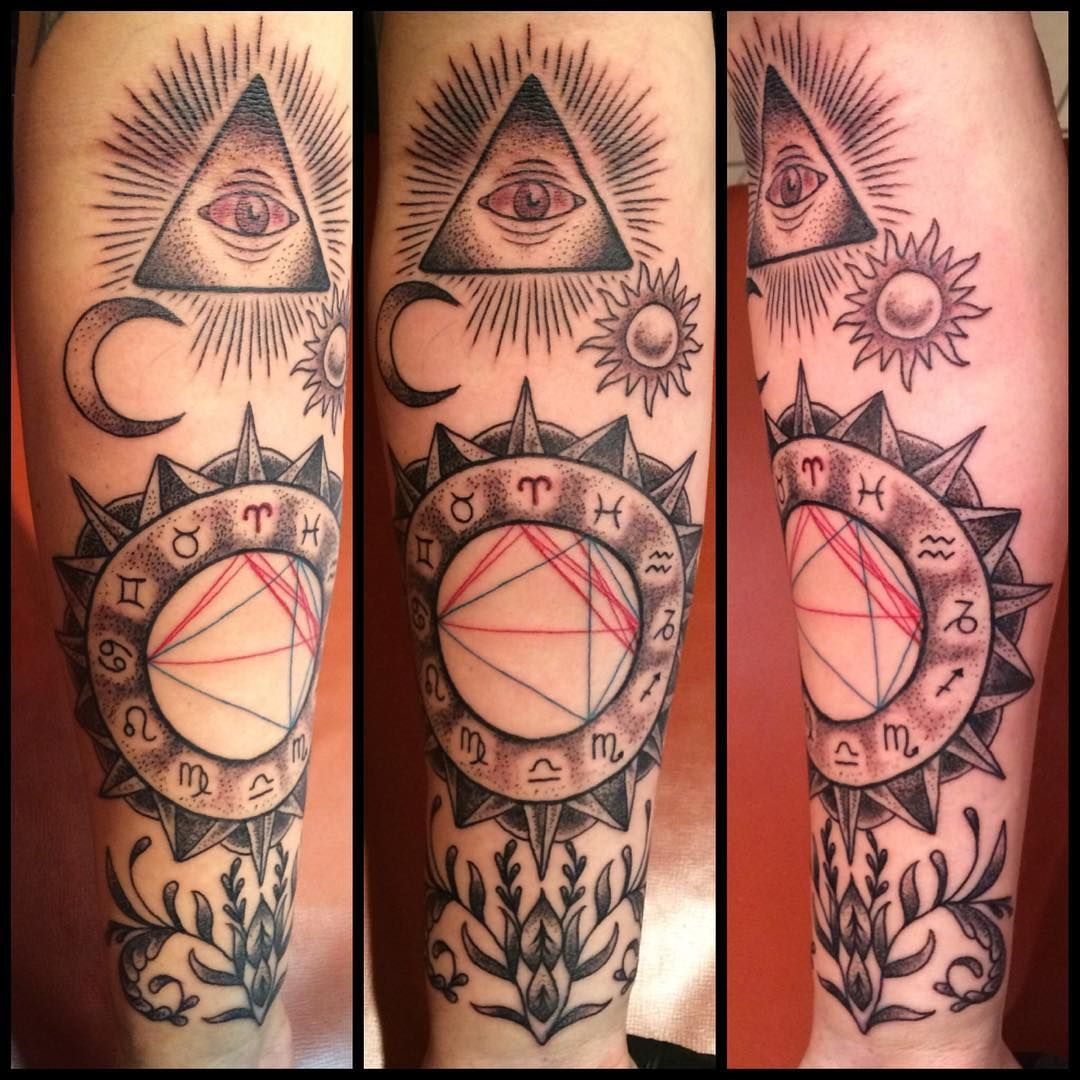 Awesome astrology tattoos tam blog also horoscopes rh pinterest