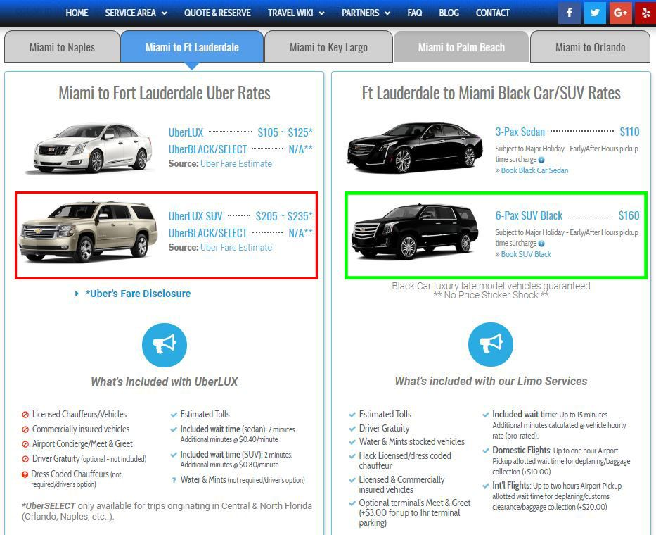 Uber Miami Airport >> Compare Uberlux Suv And Sedan Rates From Miami Airport To