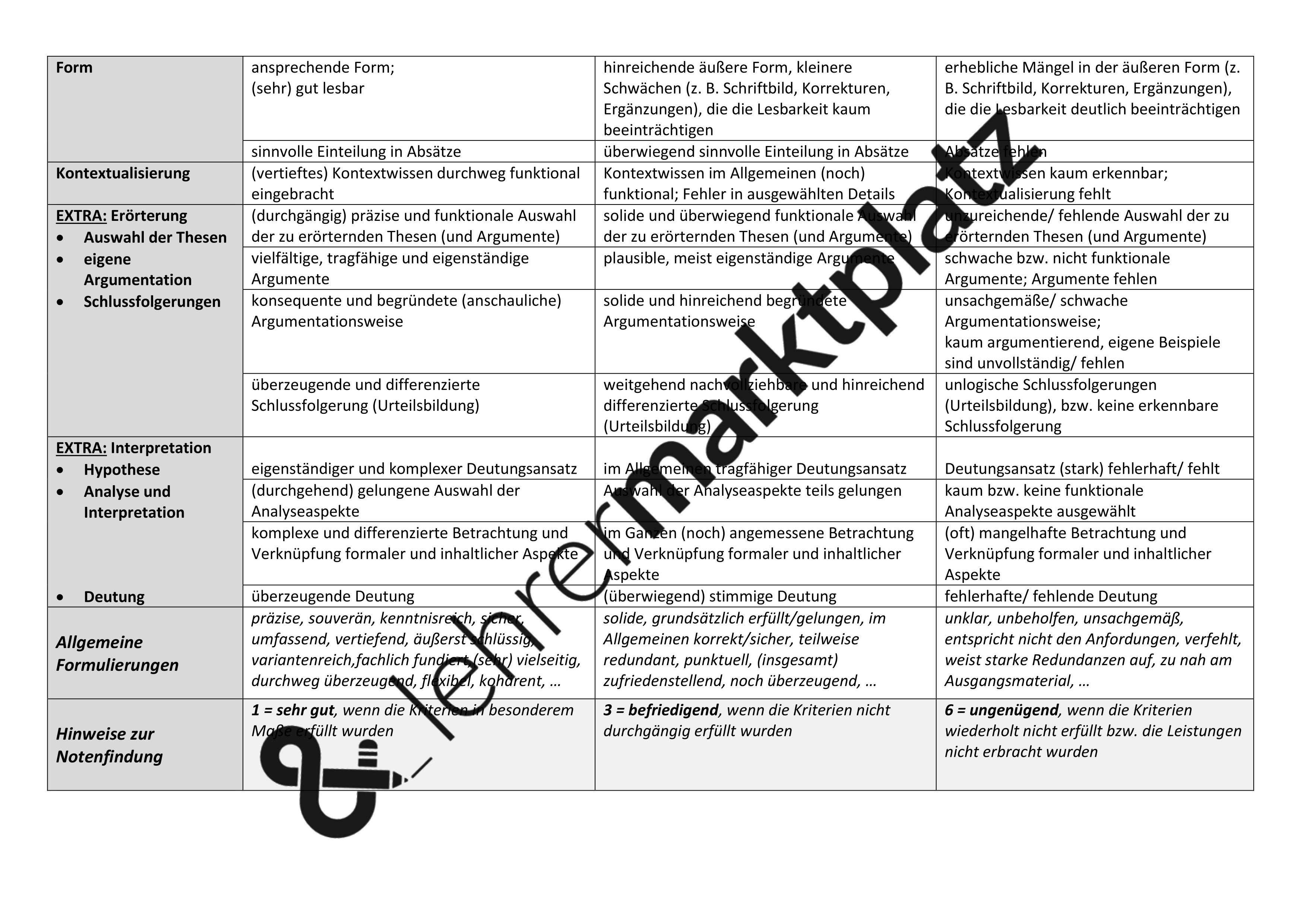 Paket Klausuren Korrigieren Formulierungen Gutachten Bis Abitur Checkliste Korrekturtipps Unterrichtsmaterial Im Fach Fachubergreifendes In 2020 Spielerisches Lernen Lernen Unterrichtsmaterial