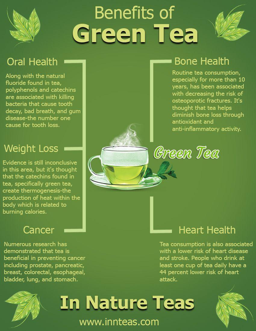 benefits of green tea | green tea benefits, organic loose