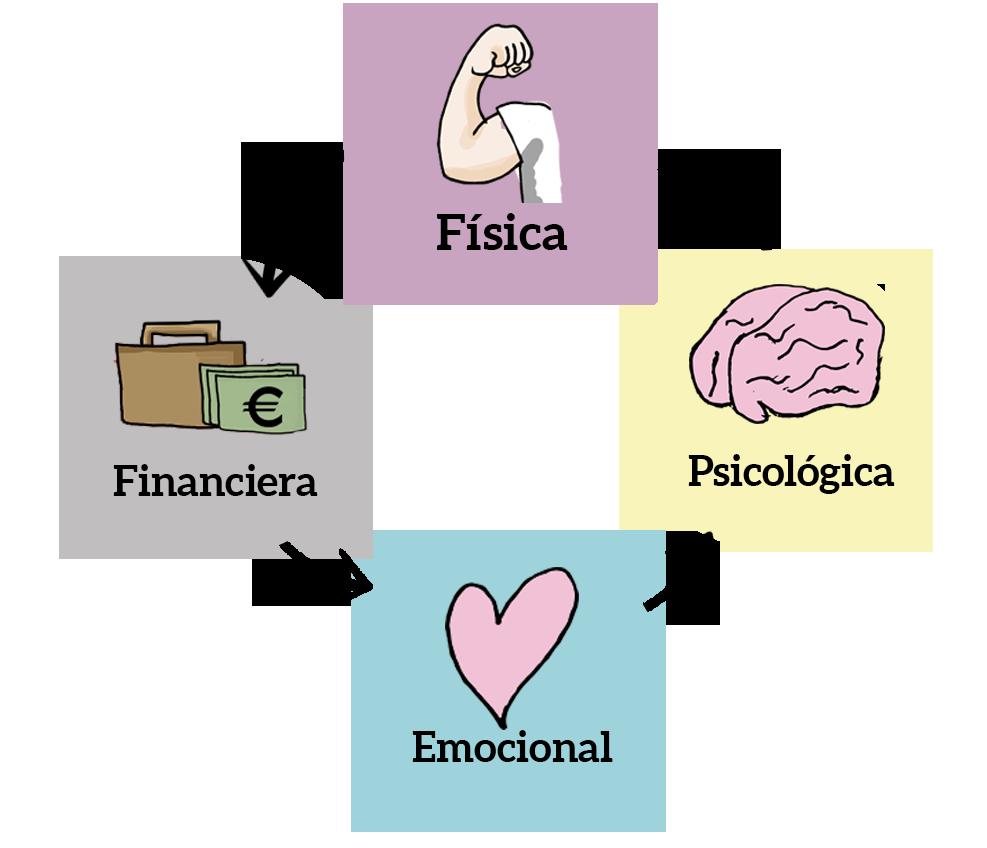comportamiento violento ayudarte estudio psicología