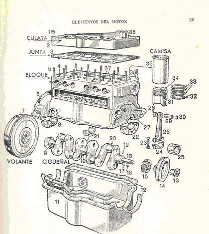 Motores, Mecanica automotriz completisimo..!!