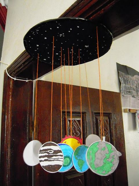 Outer space theme unit solar system mobile great way to for Outer space crafts