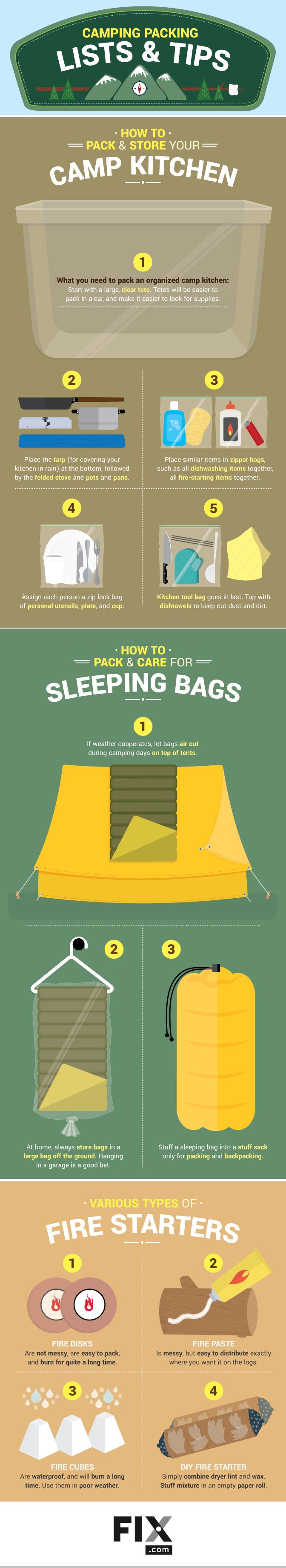 Camping Packing Lists and Tips Everything You Need to Bring to the Campsite