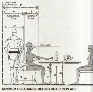 Minimum Clearance Behind Chair In Place Dining Table With Bench