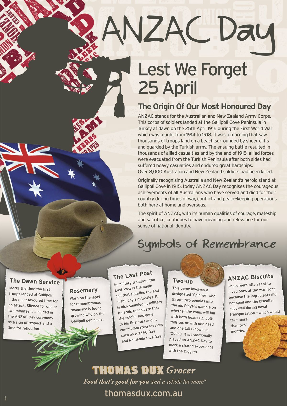 Origin Of Anzac Day With Images