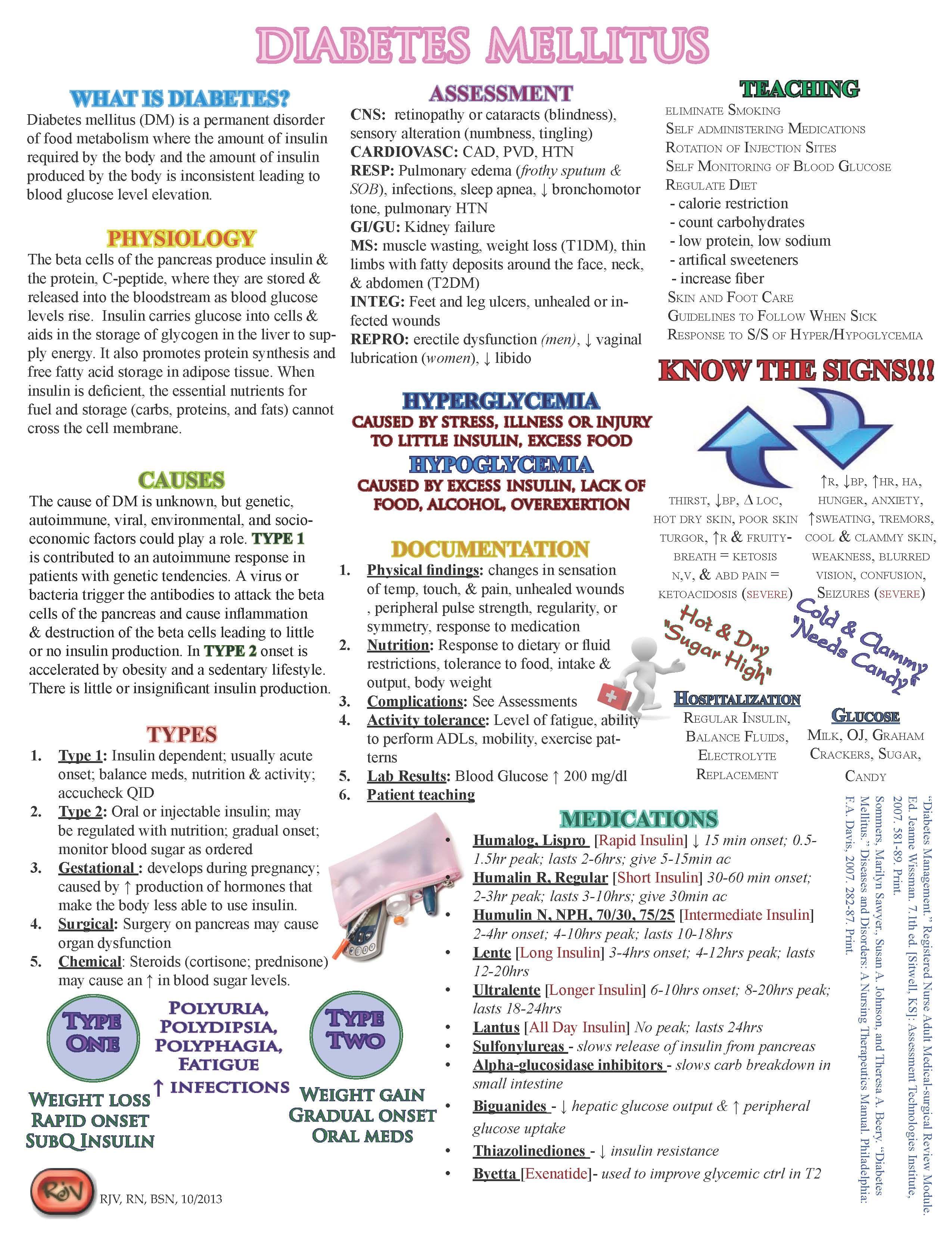 Diabetes Mellitus Cheat Sheet