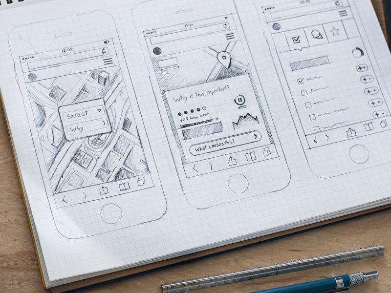 Image result for ux wireframe sketch mockups | ux | Wireframe design