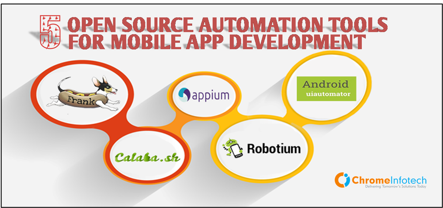 5 Open Source Automation Tools For Mobile App Development | Testing