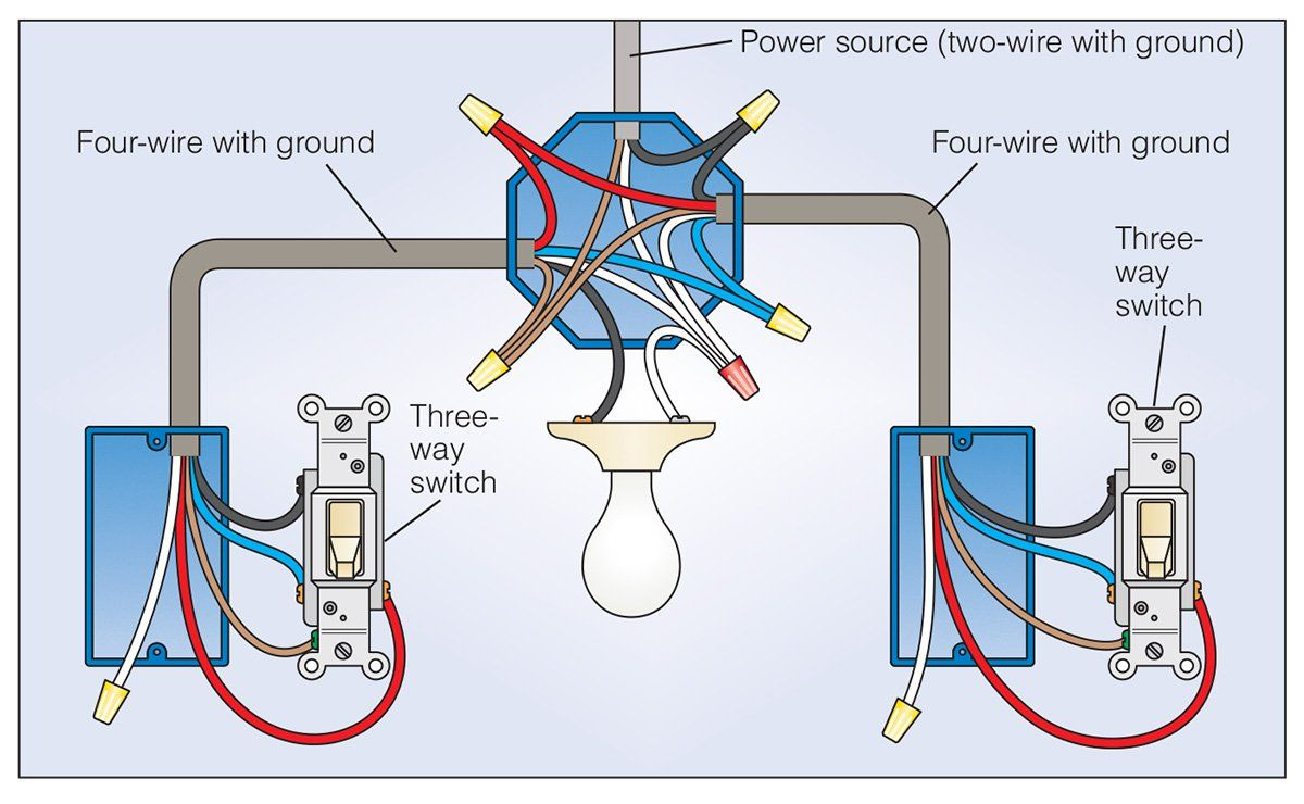 Wiring Diagram For 3 Way Switch How To Wire 3 Way Switch 3 Electrical Wiring Light Switch Wiring Electricity