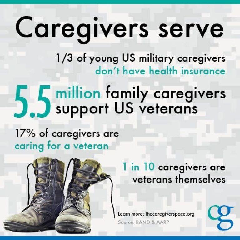 Be Aware Caregiver Family Caregiver Elderly Care
