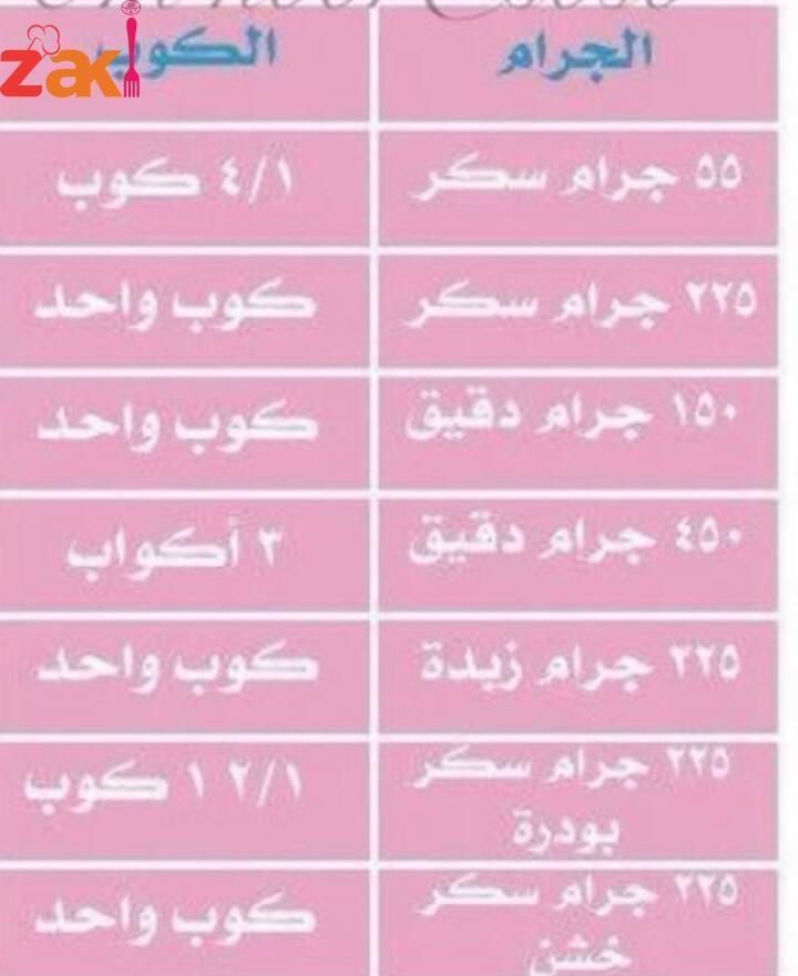 معمول مد بالقشطة زاكي Arabic Dessert Arabic Food Lebanese Desserts