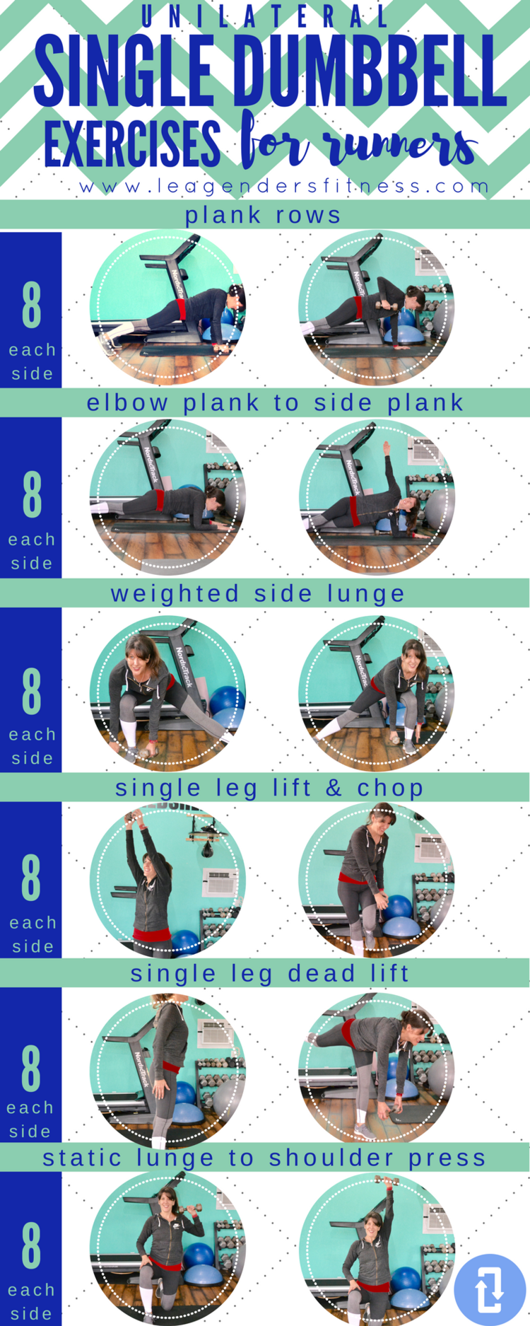 Unilateral Single Dumbbell Exercises for Runners — Lea Genders Fitness