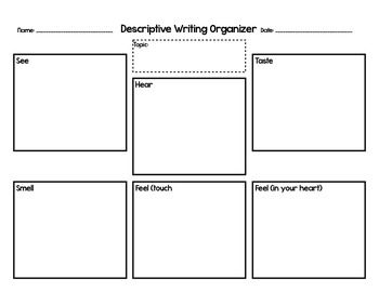 graphic organizers for descriptive writing Language organizer language arts graphic organizer |© wwwenglishworksheetslandcom descriptive writing it looked like: it felt descriptive writing.