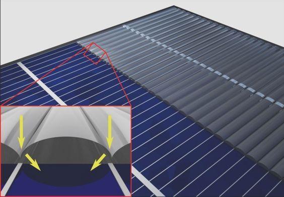 En Kit Proponen Una Solucion Para Mejorar Los Paneles Solares Camuflaje Optico Paneles Solares Camuflaje Energia Solar