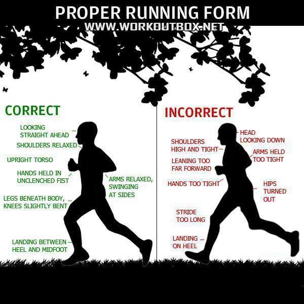 Correct Running Form Running Inspiration Pinterest Running